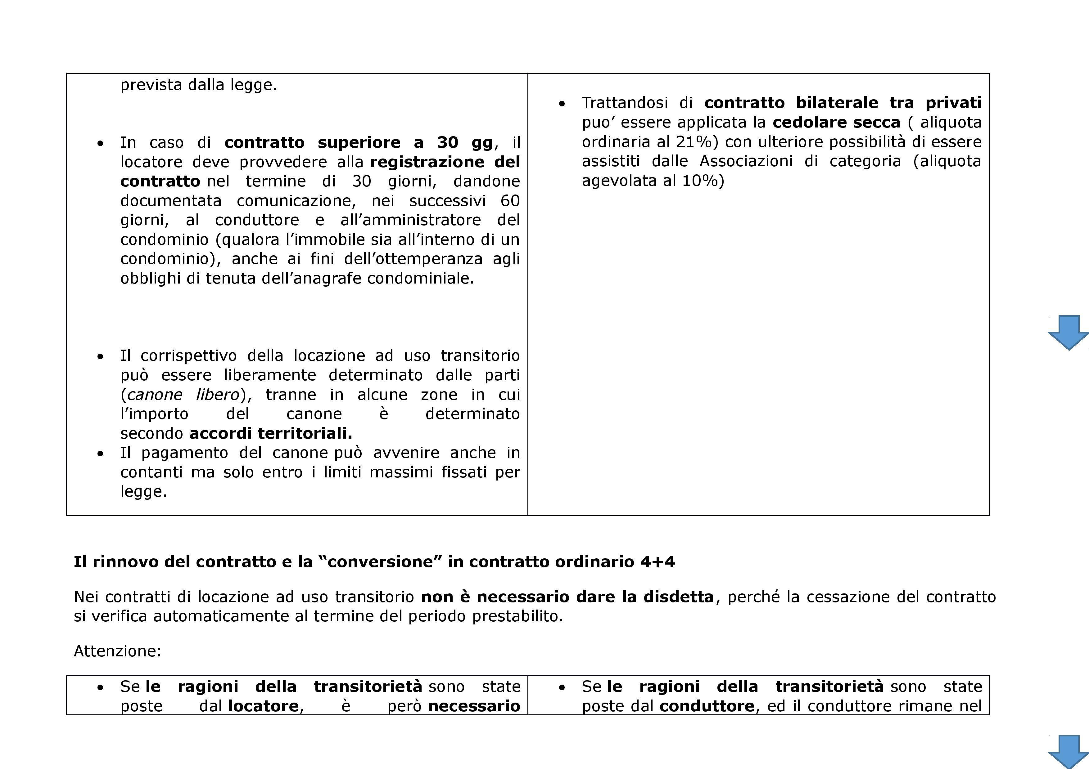 Contratto ad uso transitorio per finalit non turistiche - Contratto casa in affitto ...