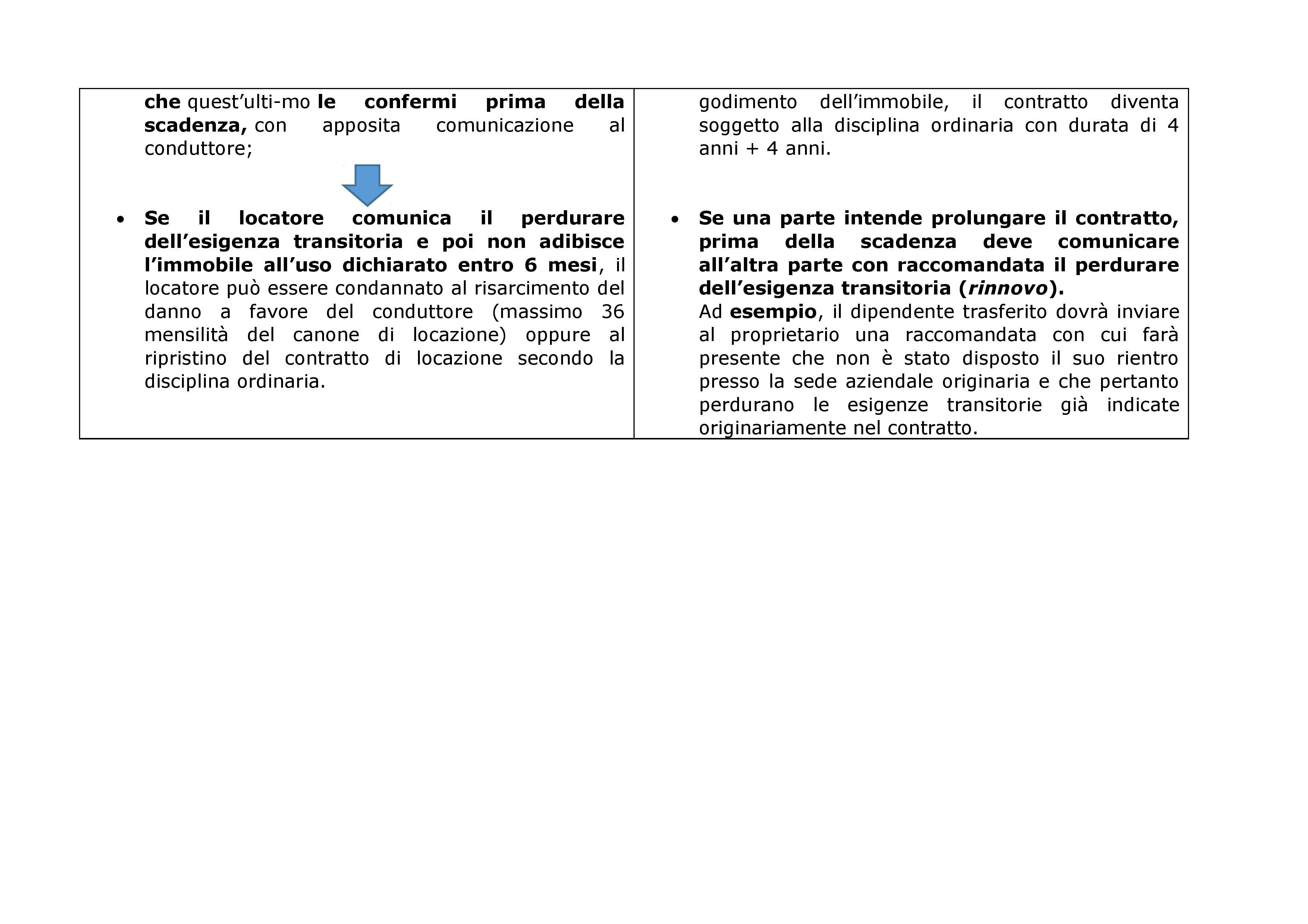 Contratto ad uso transitorio per finalit non turistiche for Contratto di locazione turistica